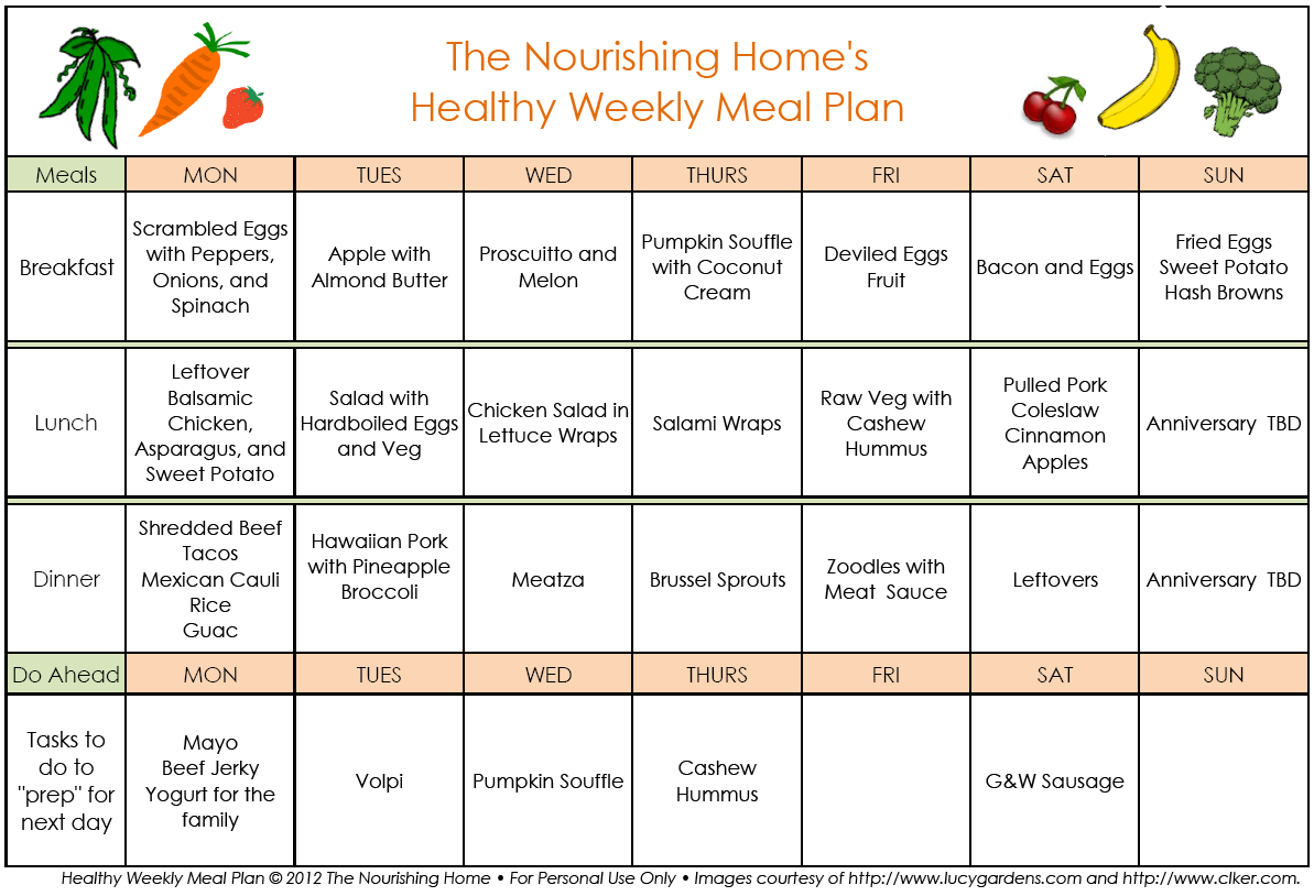 5 easy food planning tips for the busy mom organic health for Two week meal plan template