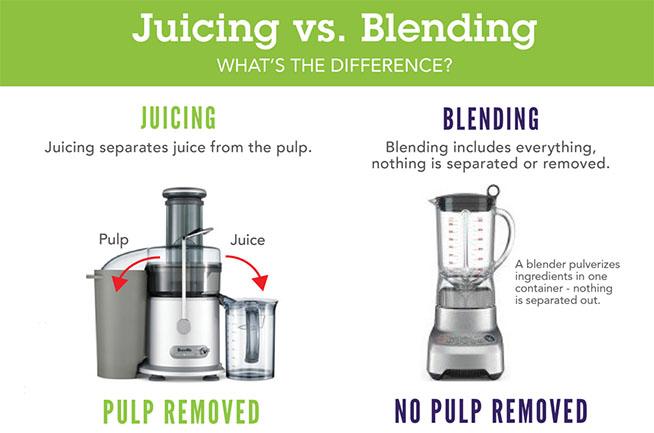 Juicing-v-blending-final