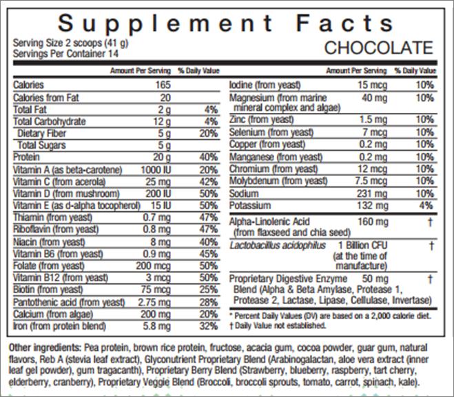 TruPlenish Ingredients